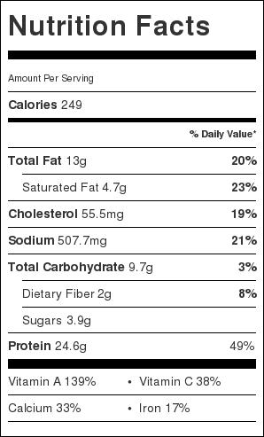 Skinny Spinach Dip
