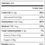 Chicken Adobo Nutrition Label