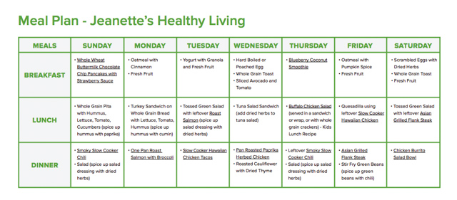 Meal Planning Tips  JeanetteS Healthy Living