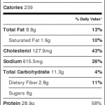 Chicken Tinga Nutrition Label