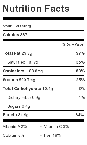 Chinese Soy Sauce Wings Nutrition Label